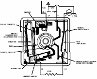 Snap Switch Wiring Diagram on light and fan wiring diagram