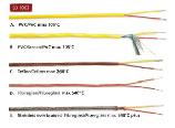 Thermocouple Cables and wires